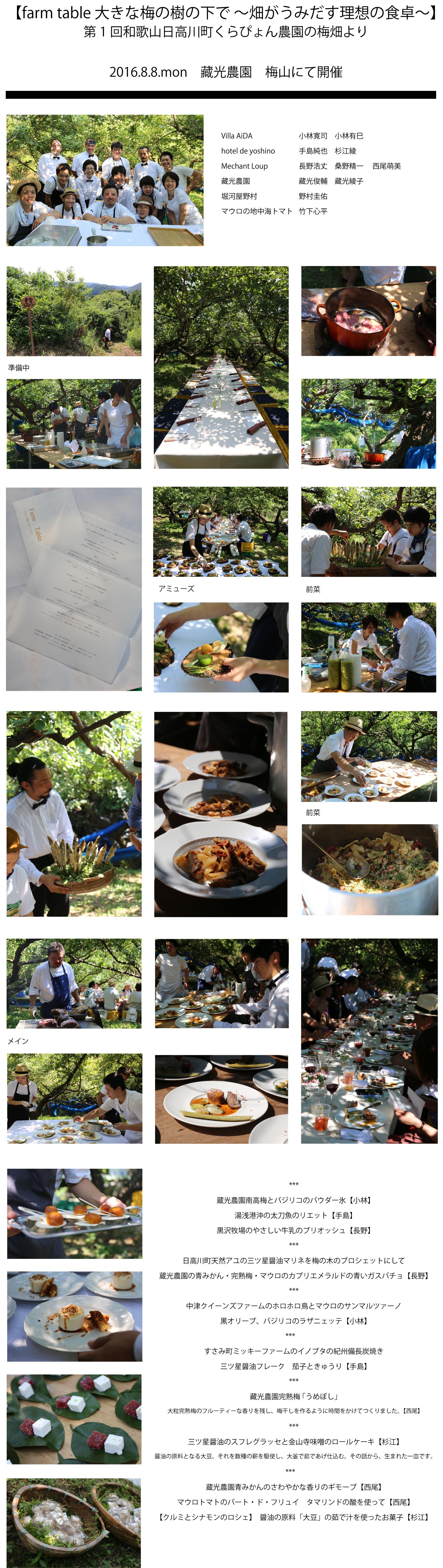farm table,青空レストラン,梅山レストラン,